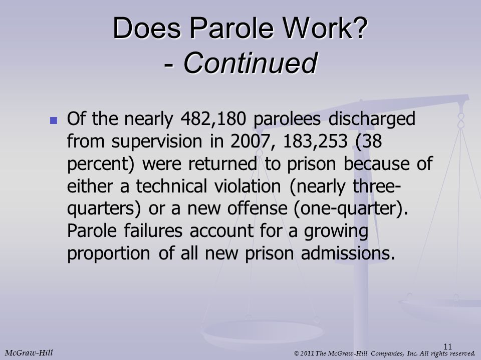 Does Parole Work - Continued