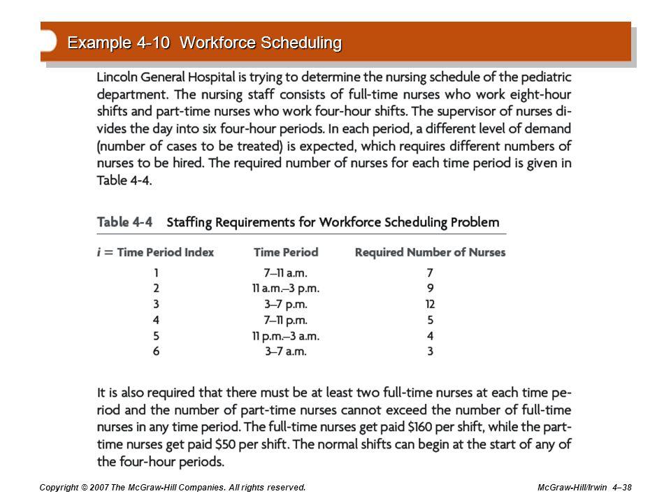 Example 4-10 Workforce Scheduling
