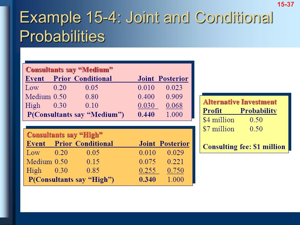 Example 15-4: Joint and Conditional Probabilities