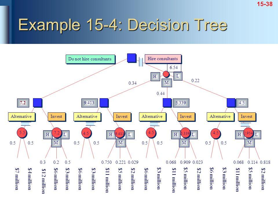 Example 15-4: Decision Tree