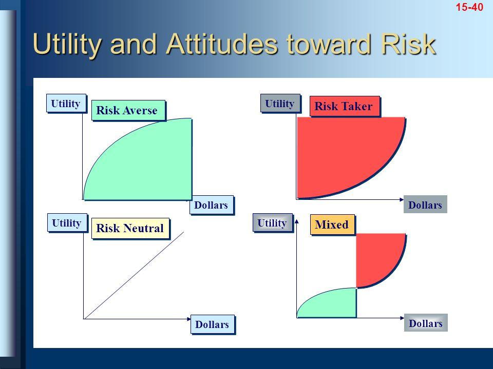 Utility and Attitudes toward Risk