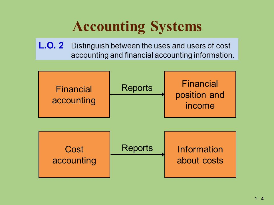 Accounting Systems L.O. 2 Distinguish between the uses and users of cost. accounting and financial accounting information.