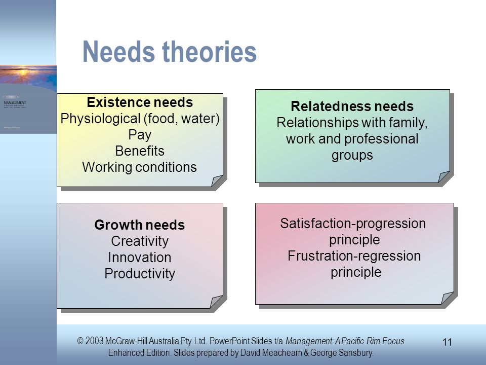 Needs theories Relatedness needs Relationships with family,