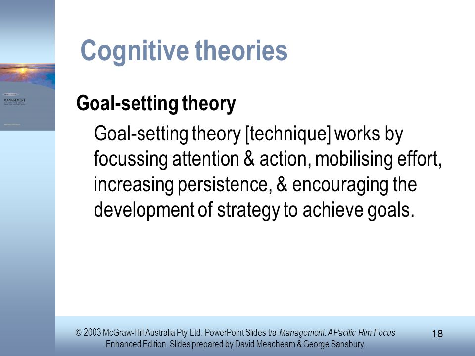 Cognitive theories Goal-setting theory