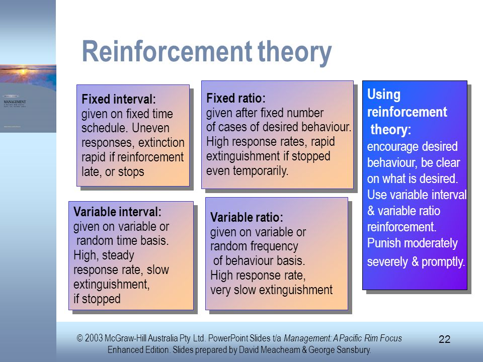 Reinforcement theory Using reinforcement theory: Fixed ratio: