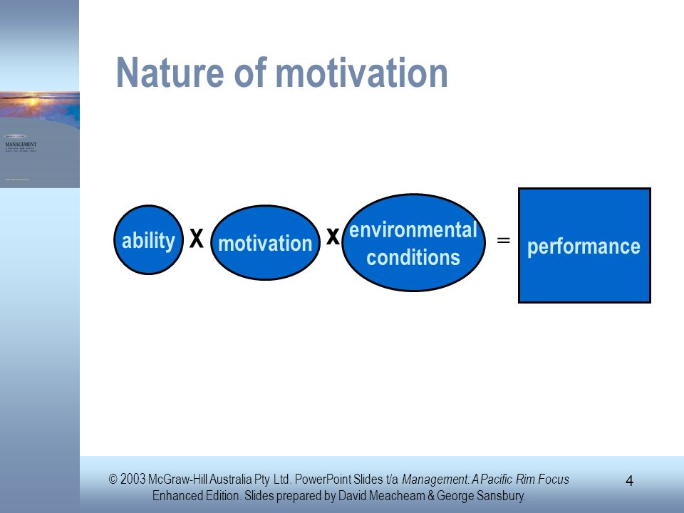 Nature of motivation x X environmental performance ability motivation