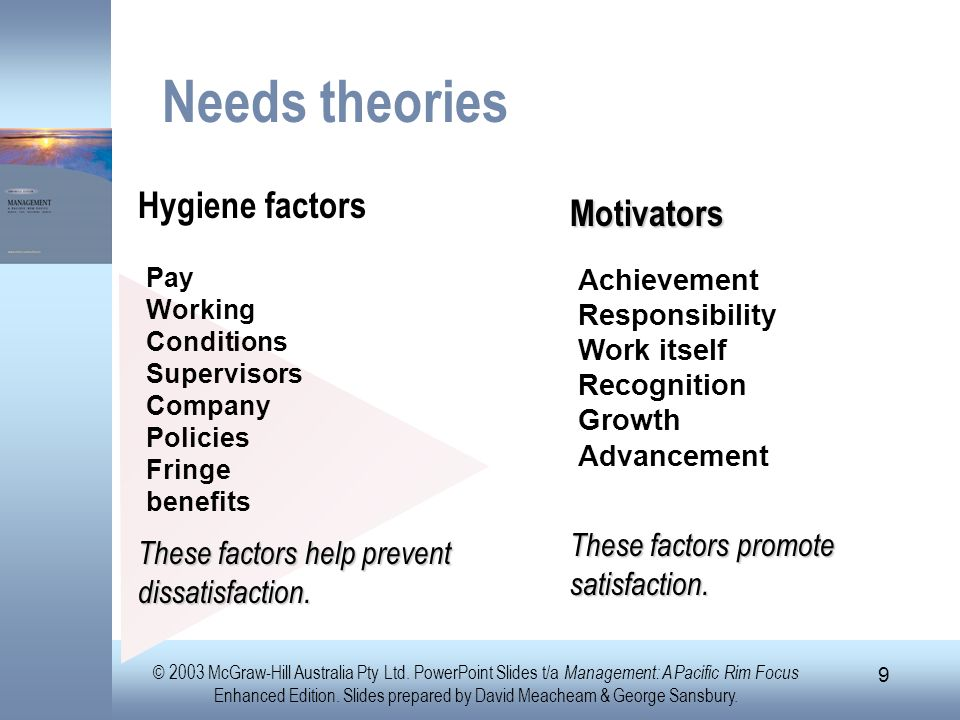 Needs theories Hygiene factors Motivators