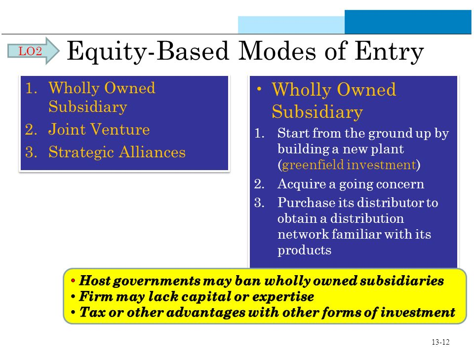 Equity-Based Modes of Entry