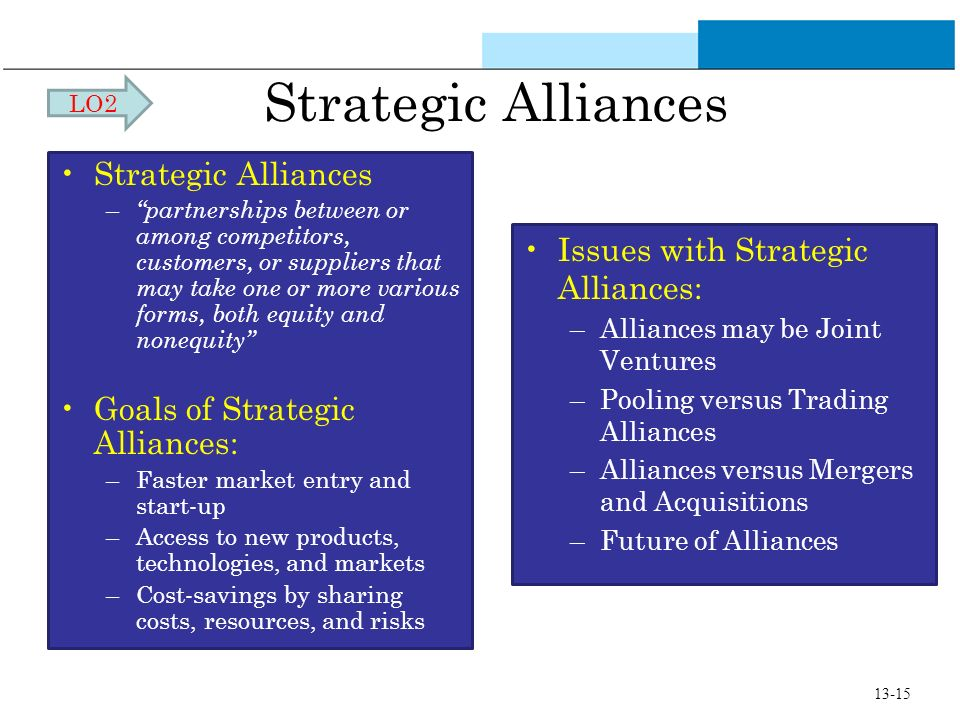 Strategic Alliances Strategic Alliances