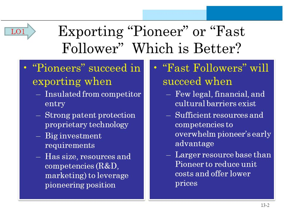 Exporting Pioneer or Fast Follower Which is Better