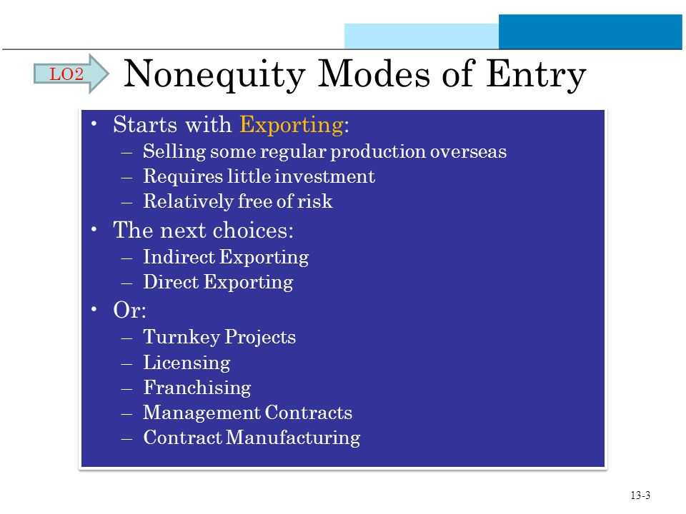 Nonequity Modes of Entry