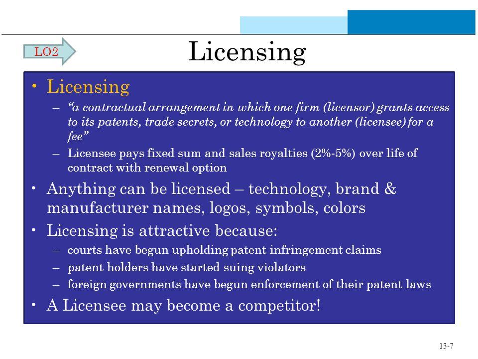 LO2 Licensing. Licensing.