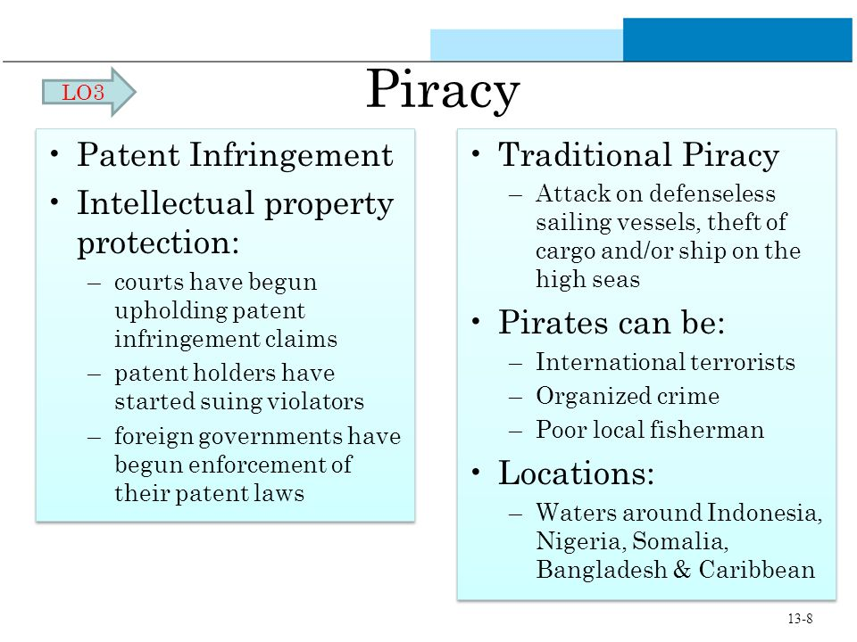 Piracy Patent Infringement Intellectual property protection: