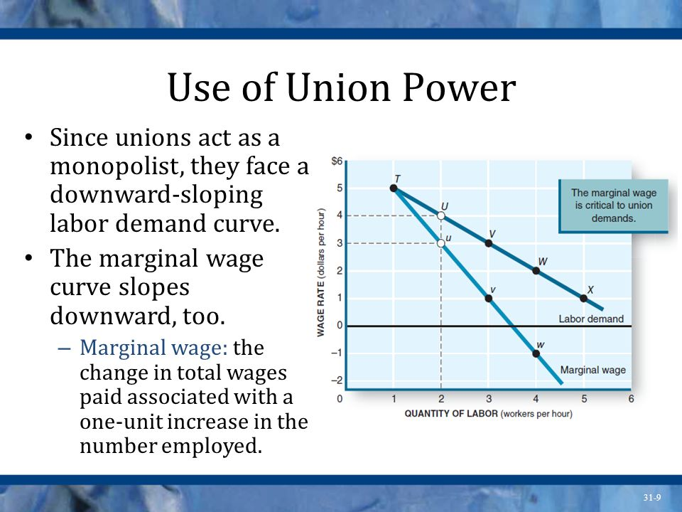 Use of Union Power Since unions act as a monopolist, they face a downward-sloping labor demand curve.
