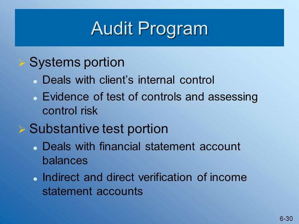 Audit Program Systems portion Substantive test portion