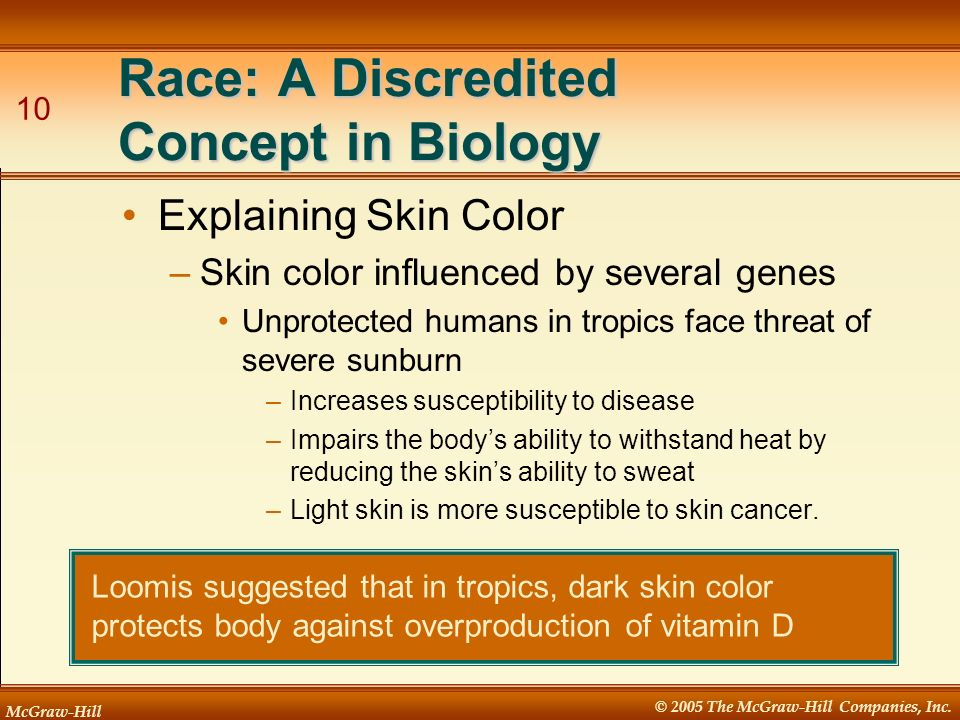 Race: A Discredited Concept in Biology