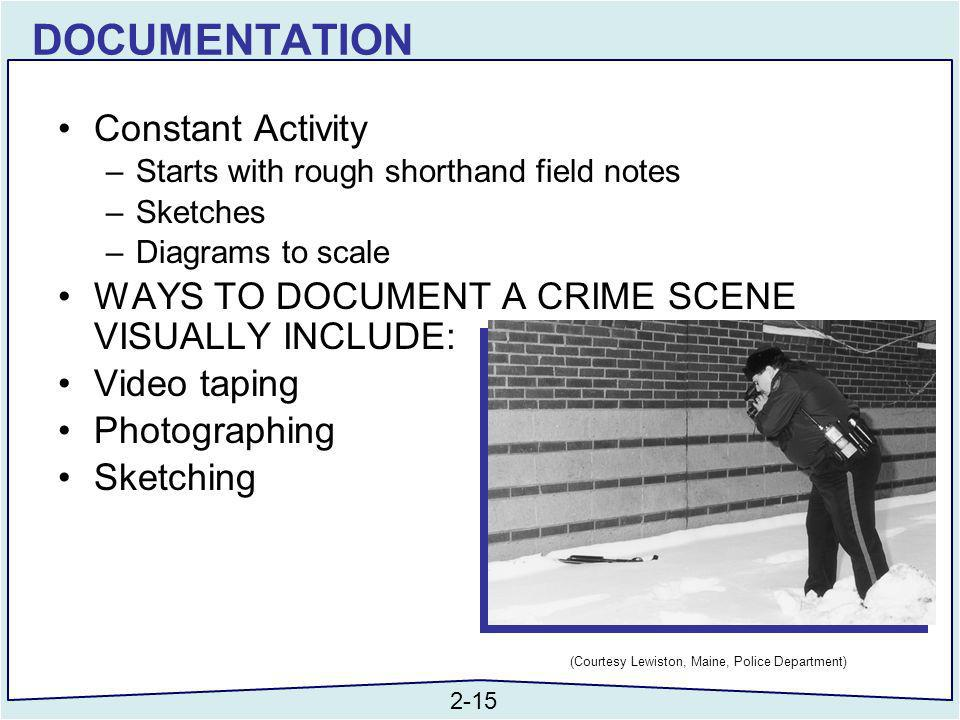 DOCUMENTATION Constant Activity