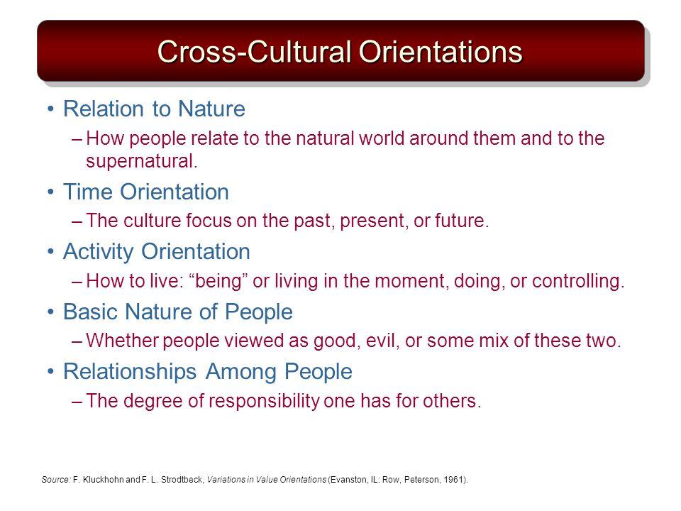 Cross-Cultural Orientations