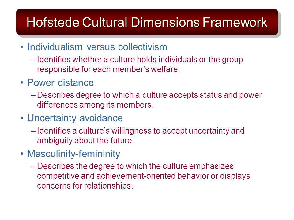 Hofstede Cultural Dimensions Framework