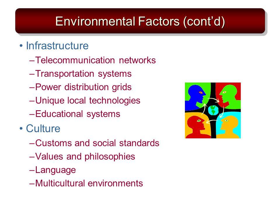 Environmental Factors (cont'd)