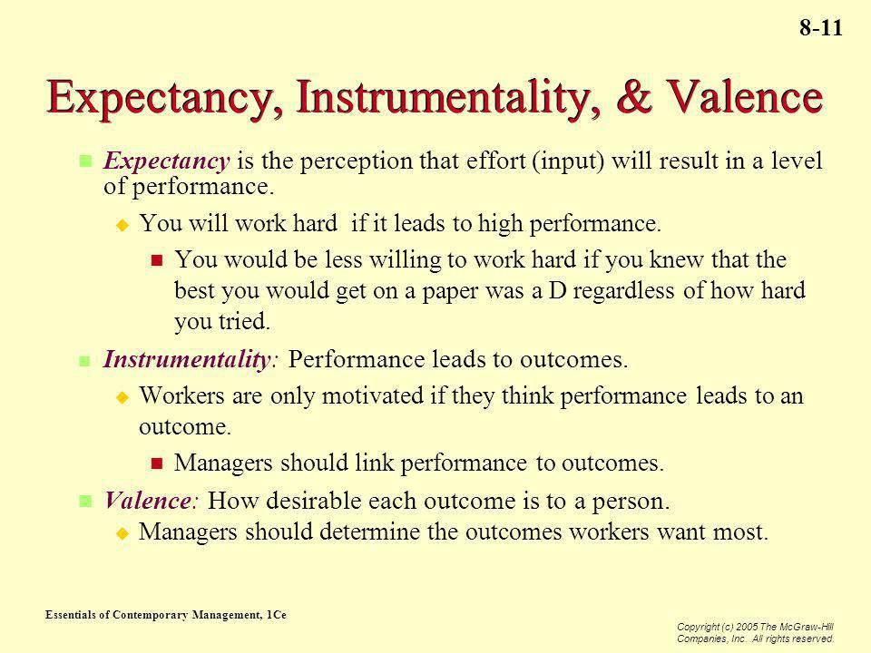 Expectancy, Instrumentality, & Valence