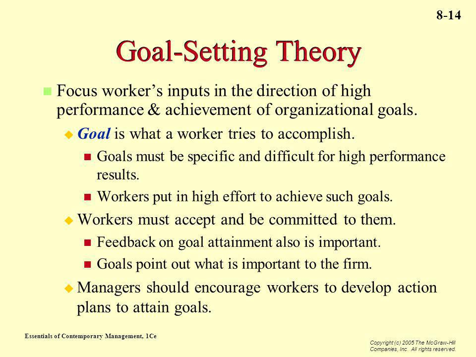 Goal-Setting Theory Focus worker's inputs in the direction of high performance & achievement of organizational goals.