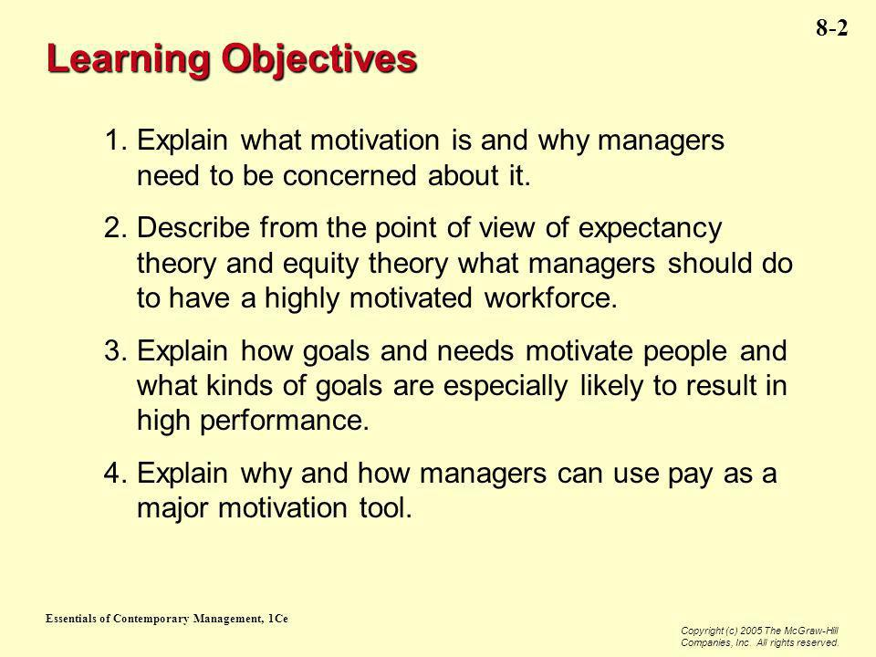 Learning Objectives 1. Explain what motivation is and why managers need to be concerned about it.