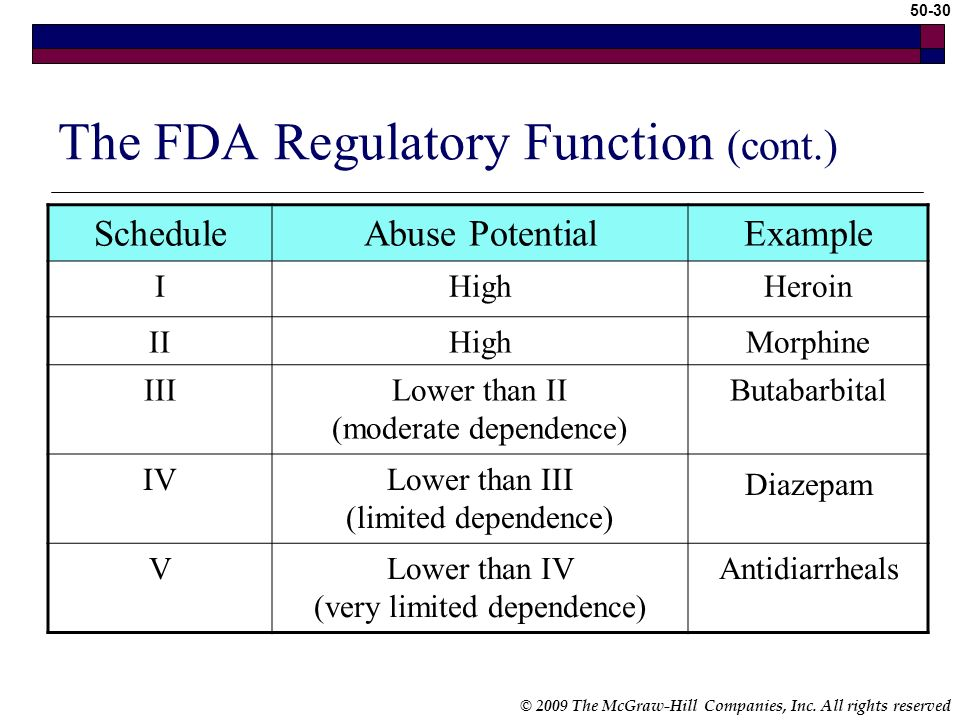 The FDA Regulatory Function (cont.)