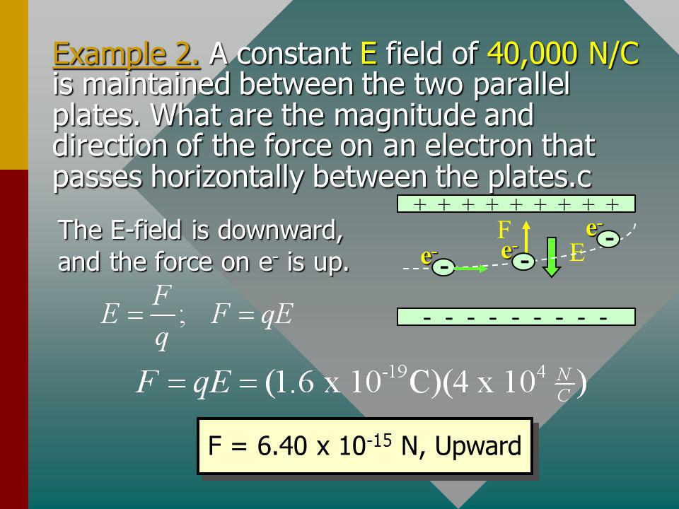 Example 2. A constant E field of 40,000 N/C is maintained between the two parallel plates. What are the magnitude and direction of the force on an electron that passes horizontally between the plates.c