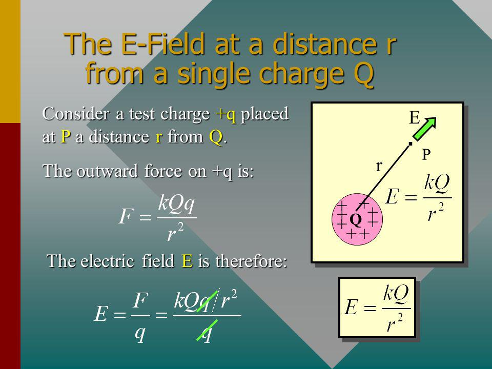 The E-Field at a distance r from a single charge Q