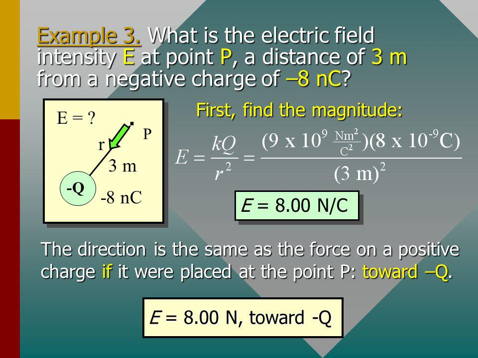 Example 3. What is the electric field intensity E at point P, a distance of 3 m from a negative charge of –8 nC