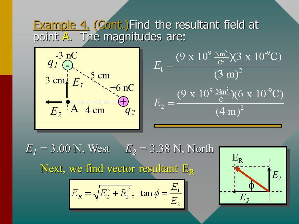 Example 4. (Cont. )Find the resultant field at point A