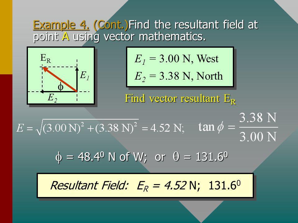 Resultant Field: ER = 4.52 N; 131.60