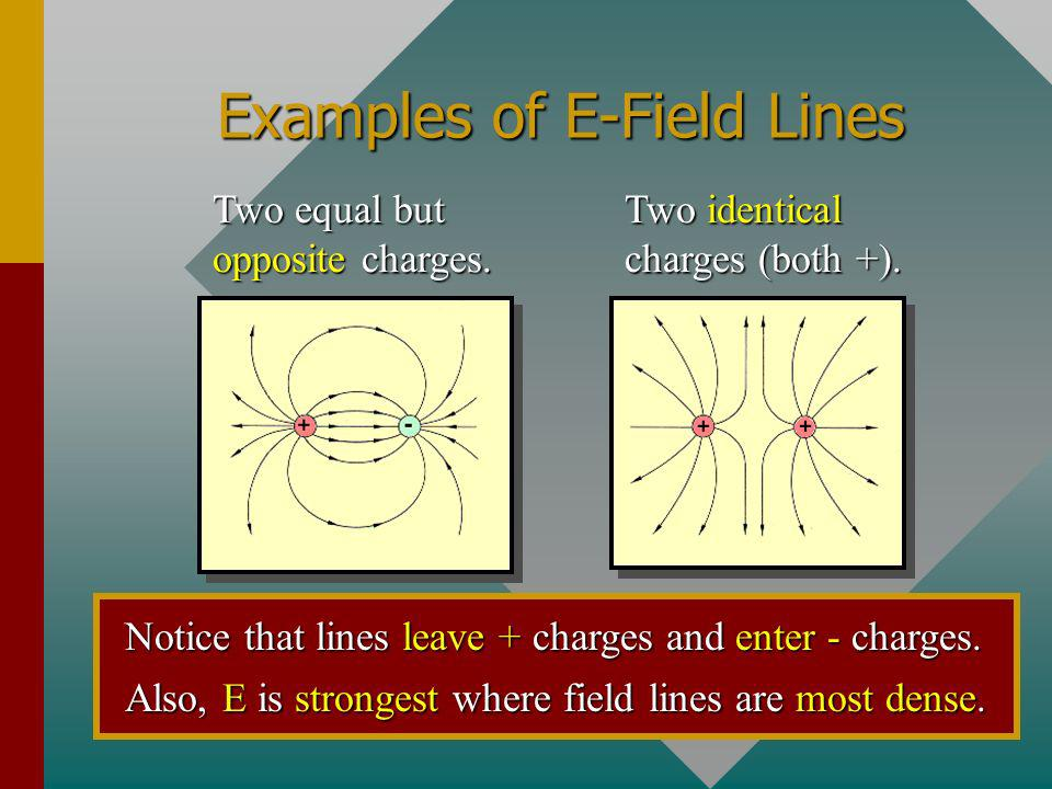 Examples of E-Field Lines