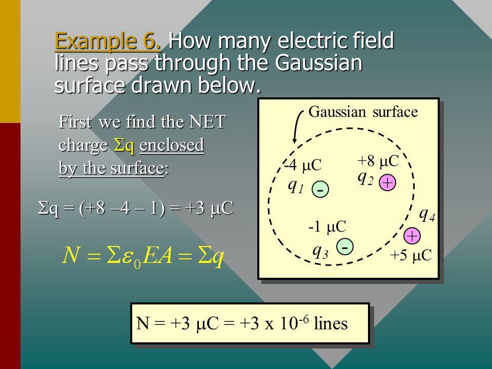 Example 6. How many electric field lines pass through the Gaussian surface drawn below.