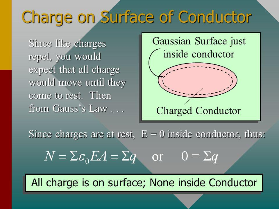 Charge on Surface of Conductor