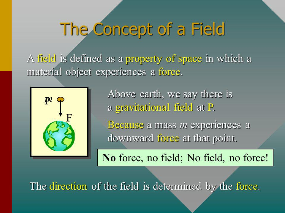 The Concept of a Field A field is defined as a property of space in which a material object experiences a force.