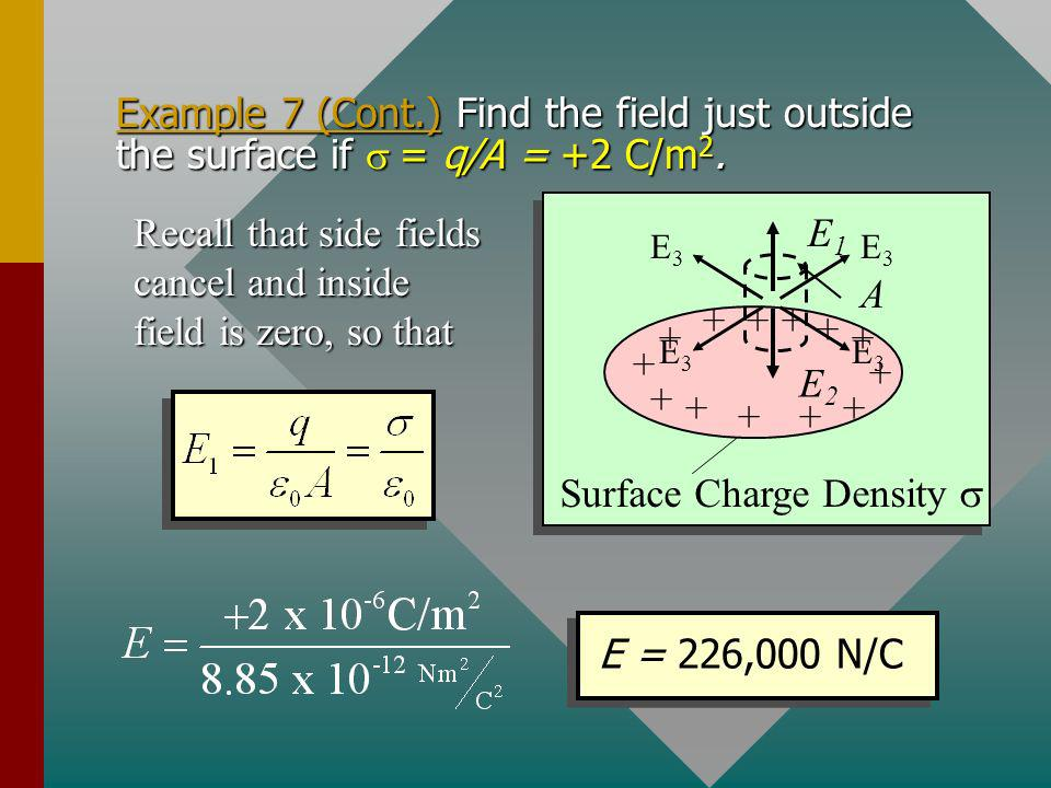 Surface Charge Density s + A