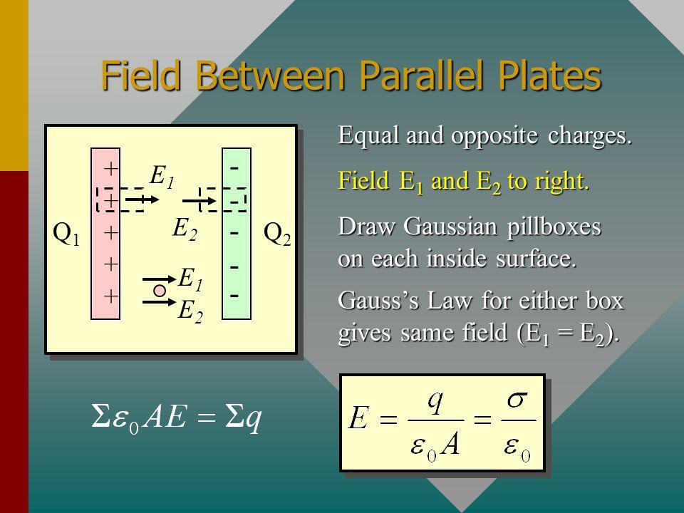 Field Between Parallel Plates