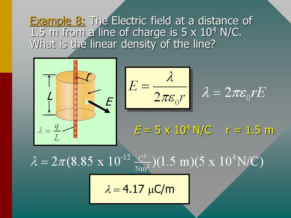 Example 8: The Electric field at a distance of 1
