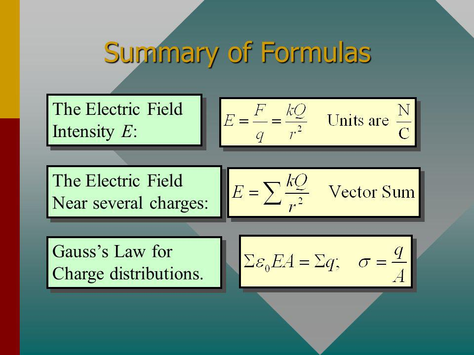 Summary of Formulas The Electric Field Intensity E: