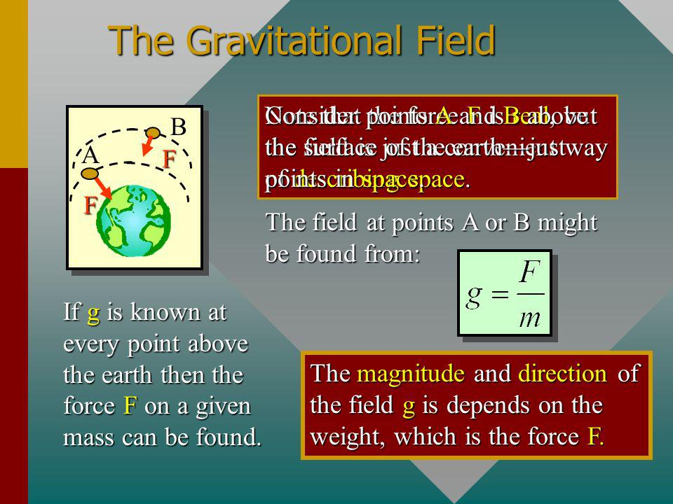 The Gravitational Field