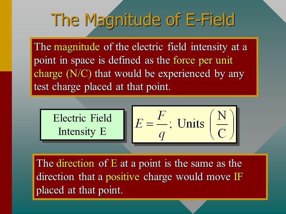 The Magnitude of E-Field