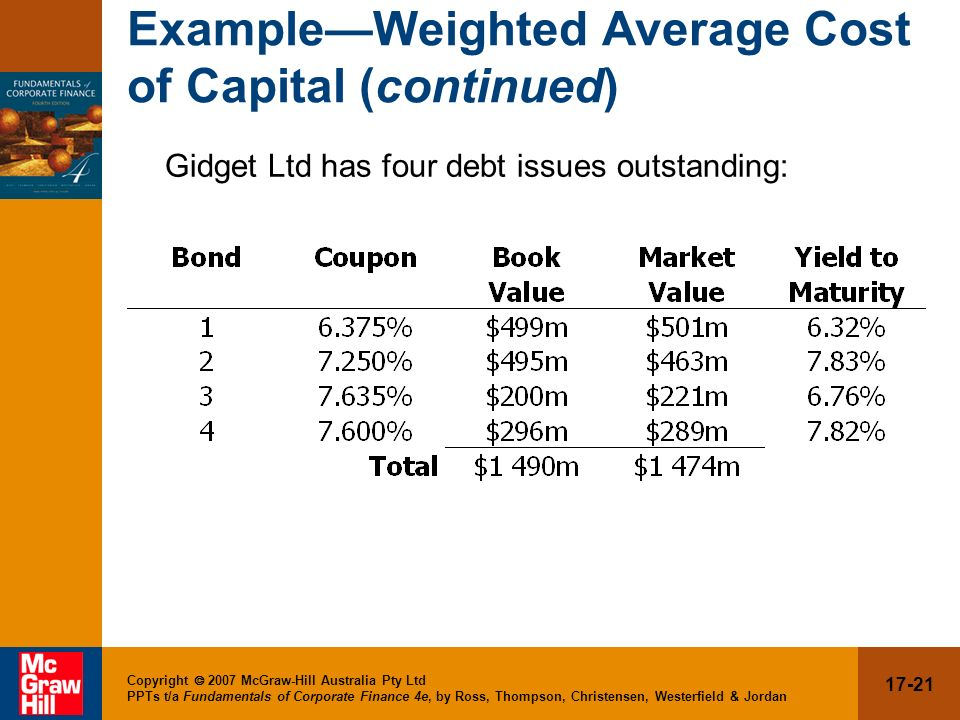 Example—Weighted Average Cost of Capital (continued)