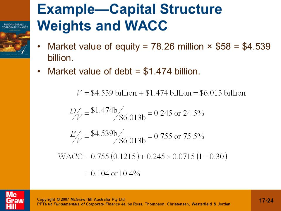 Example—Capital Structure Weights and WACC
