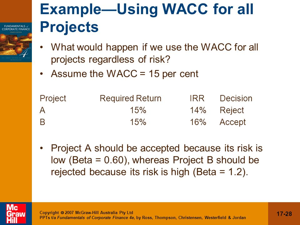 Example—Using WACC for all Projects