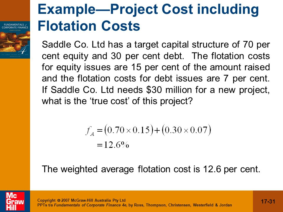 Example—Project Cost including Flotation Costs