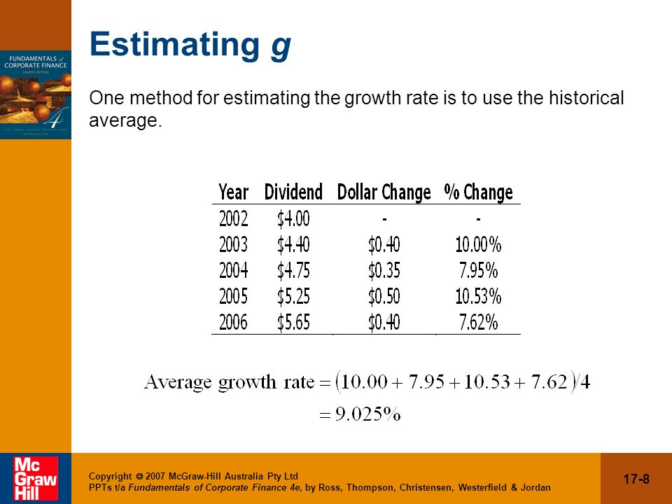 Estimating g One method for estimating the growth rate is to use the historical average.