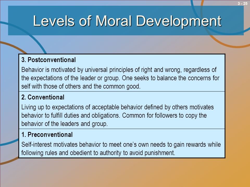 Levels of Moral Development