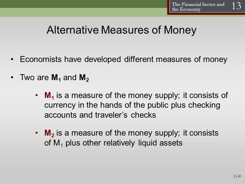 Alternative Measures of Money